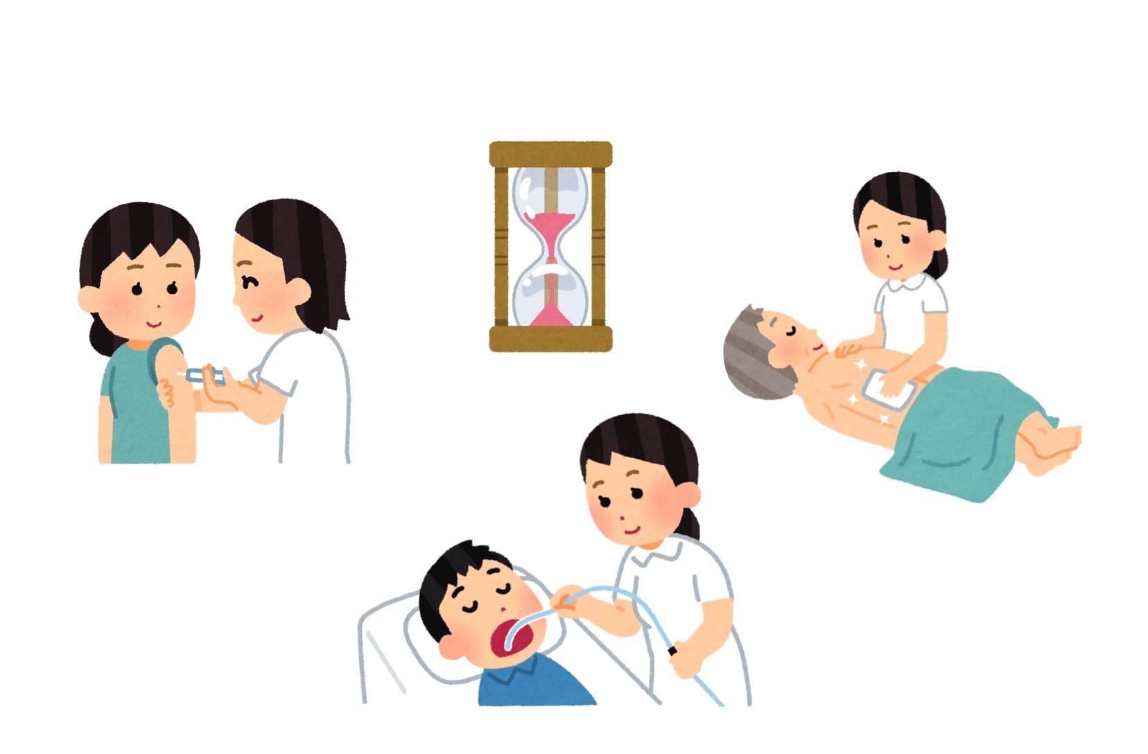 看護師の仕事は多重課題の連続